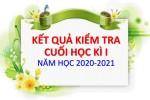 KẾT QUẢ THI HK I 2020-2021